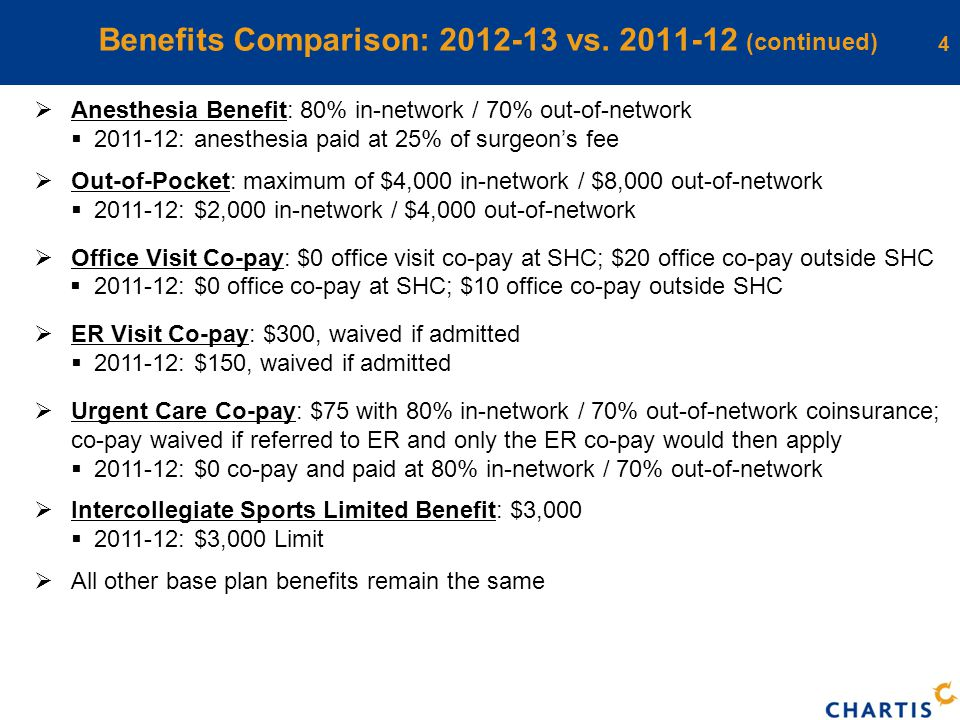 4 Benefits Comparison: 2012-13 vs.
