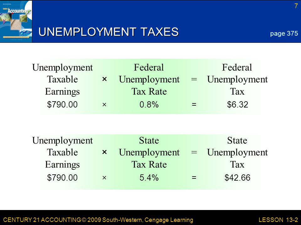 CENTURY 21 ACCOUNTING © 2009 South-Western, Cengage Learning 7 LESSON 13-2 Federal Unemployment Tax = Federal Unemployment Tax Rate × Unemployment Taxable Earnings State Unemployment Tax = State Unemployment Tax Rate × Unemployment Taxable Earnings UNEMPLOYMENT TAXES page 375 $6.32=0.8%×$790.00 $42.66=5.4%×$790.00