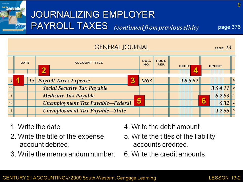 CENTURY 21 ACCOUNTING © 2009 South-Western, Cengage Learning 9 LESSON 13-2 JOURNALIZING EMPLOYER PAYROLL TAXES 1 2 3 5 4 6 page 376 4.