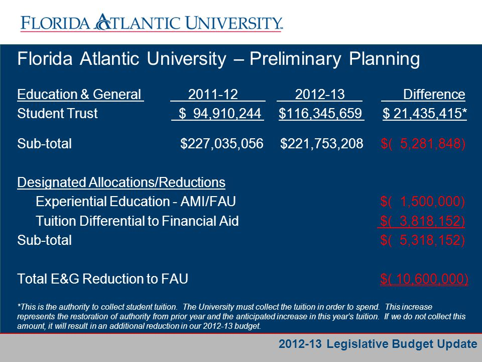 Business Services FAU Legislative E&G Budget Allocation History from 2007-08 to 2012-13 Summary of Budget By Fund 2007-08 2008-09 2009-10 2010-11 2011-12 2012-13 * Diff.