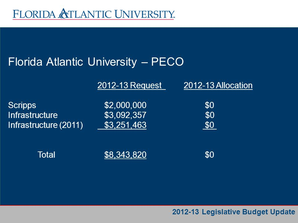 Business Services Principles of the 2012-13 Preliminary Reduction Planning Protect and strengthen core academic mission of the University Admit a larger, qualified entering class Improve graduation rates Protect funding for faculty and direct classroom instruction Reduce administrative overhead Centralize administrative functions on the Boca Raton Campus 2012-13 Legislative Budget Update