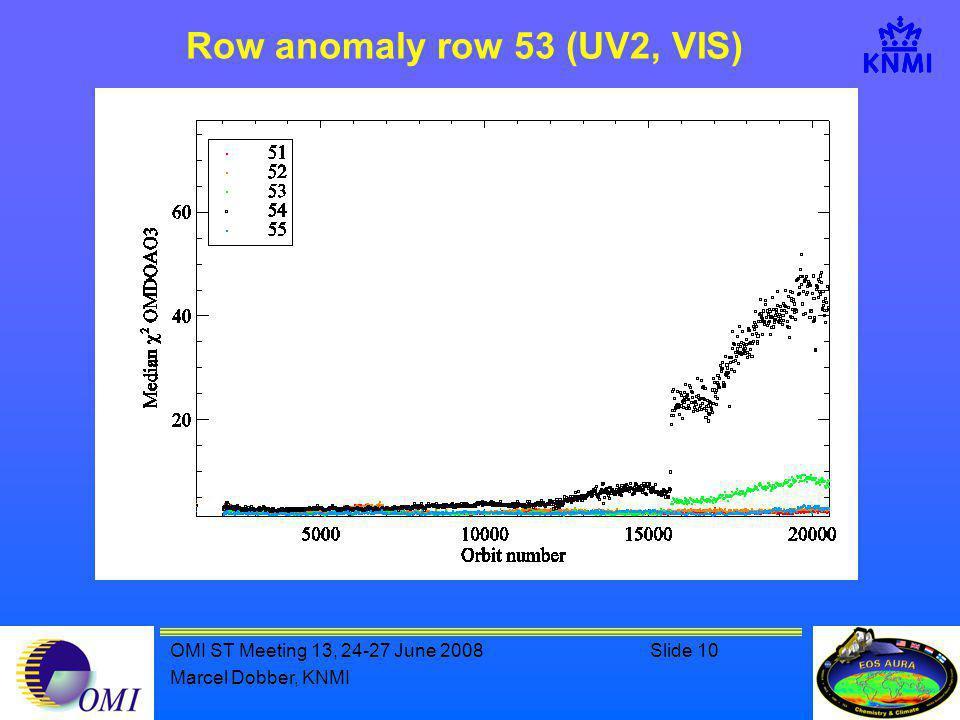 OMI ST Meeting 13, 24-27 June 2008Slide 10 Marcel Dobber, KNMI Row anomaly row 53 (UV2, VIS)