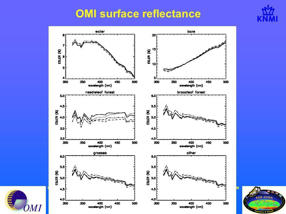 OMI ST Meeting 13, 24-27 June 2008Slide 20 Marcel Dobber, KNMI OMI surface reflectance