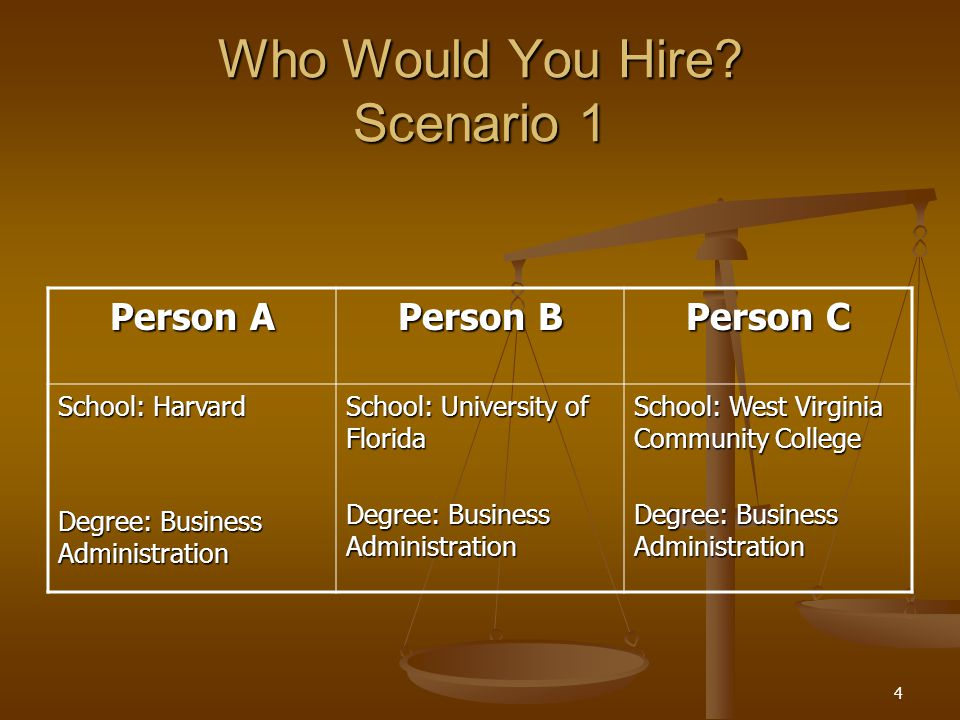 5 Who Would You Hire.