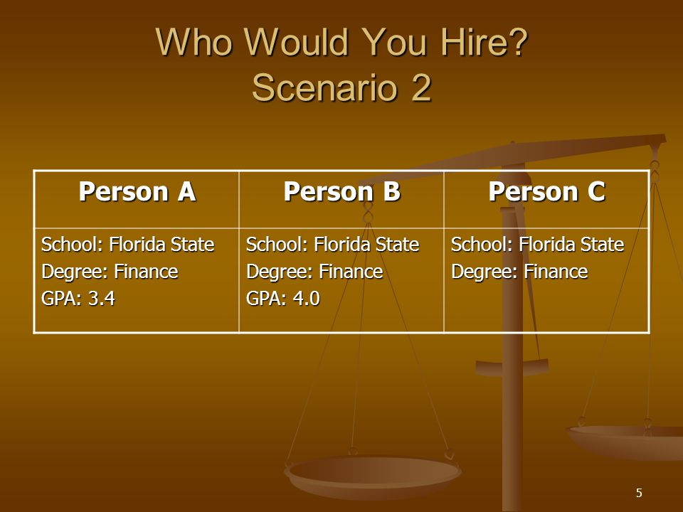 6 Who Would You Hire.