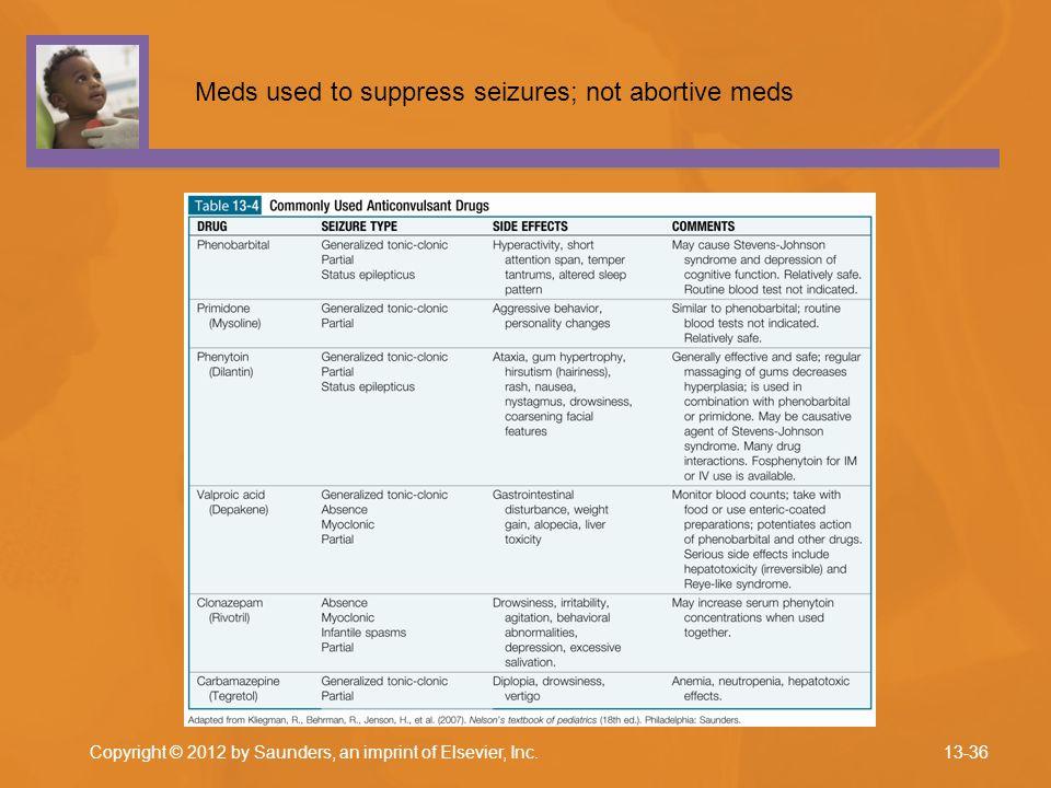 Copyright © 2012 by Saunders, an imprint of Elsevier, Inc.13-36 Meds used to suppress seizures; not abortive meds