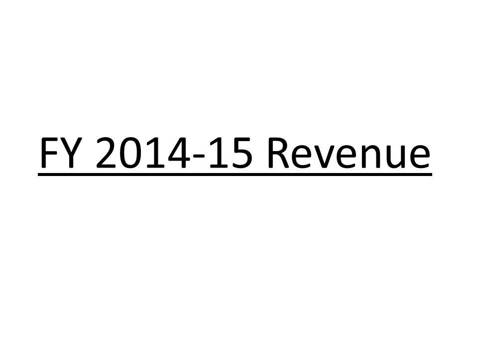 FY 2014-15 Revenue