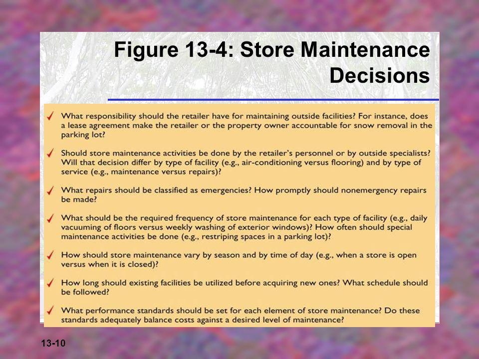 13-10 Figure 13-4: Store Maintenance Decisions