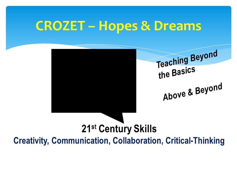 CROZET – Hopes & Dreams 21 st Century Skills Creativity, Communication, Collaboration, Critical-Thinking Teaching Beyond the Basics Above & Beyond