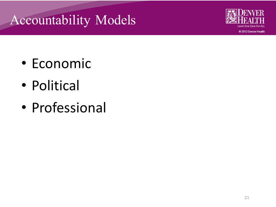 © 2012 Denver Health Accountability Models Economic Political Professional 21