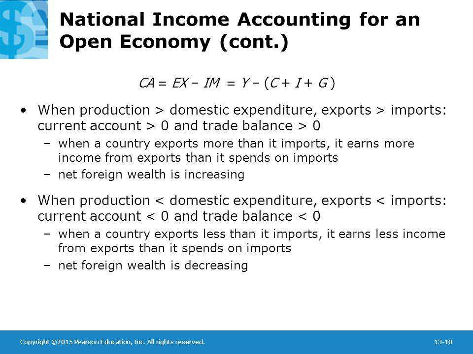 Copyright ©2015 Pearson Education, Inc. All rights reserved.13-10 National Income Accounting for an Open Economy (cont.) CA = EX – IM = Y – (C + I + G