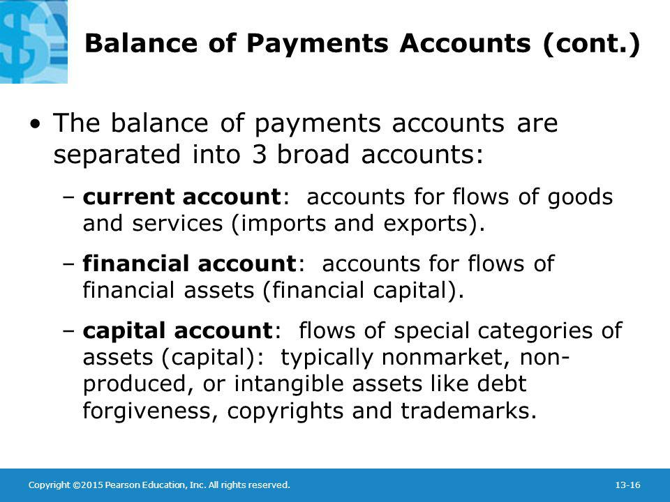 Copyright ©2015 Pearson Education, Inc. All rights reserved.13-16 Balance of Payments Accounts (cont.) The balance of payments accounts are separated