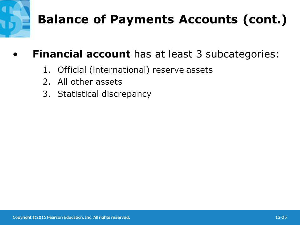 Copyright ©2015 Pearson Education, Inc. All rights reserved.13-25 Balance of Payments Accounts (cont.) Financial account has at least 3 subcategories:
