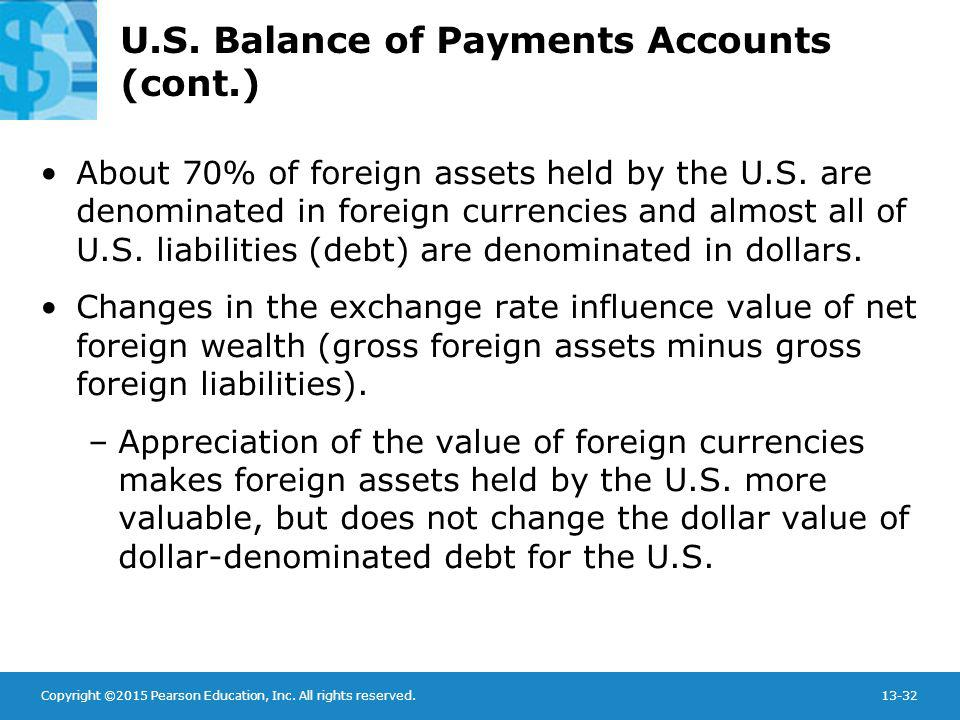 Copyright ©2015 Pearson Education, Inc. All rights reserved.13-32 U.S. Balance of Payments Accounts (cont.) About 70% of foreign assets held by the U.