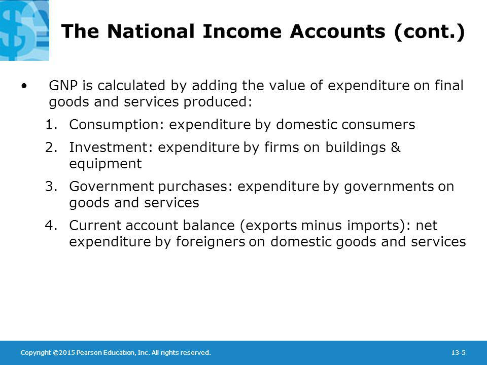 Copyright ©2015 Pearson Education, Inc. All rights reserved.13-5 The National Income Accounts (cont.) GNP is calculated by adding the value of expendi