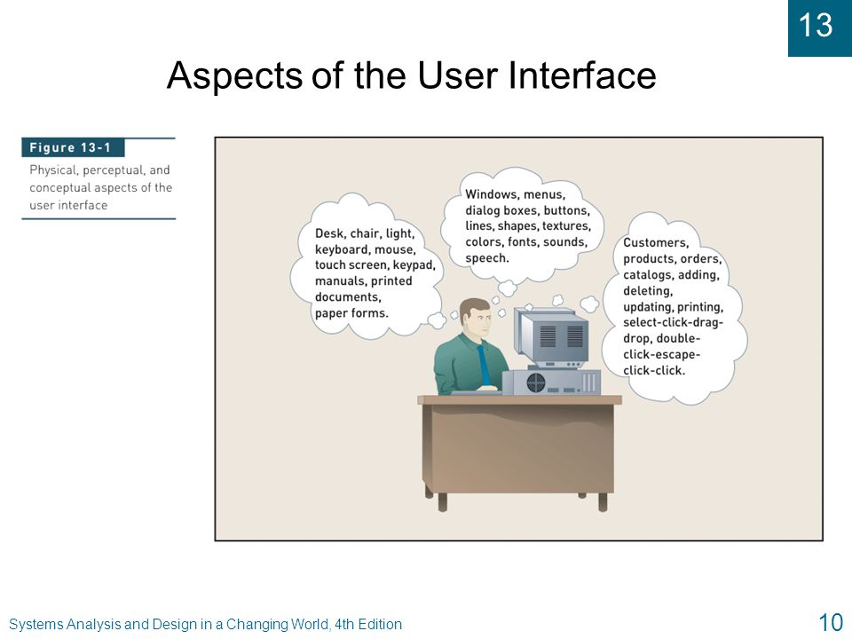 13 Systems Analysis and Design in a Changing World, 4th Edition 10 Aspects of the User Interface