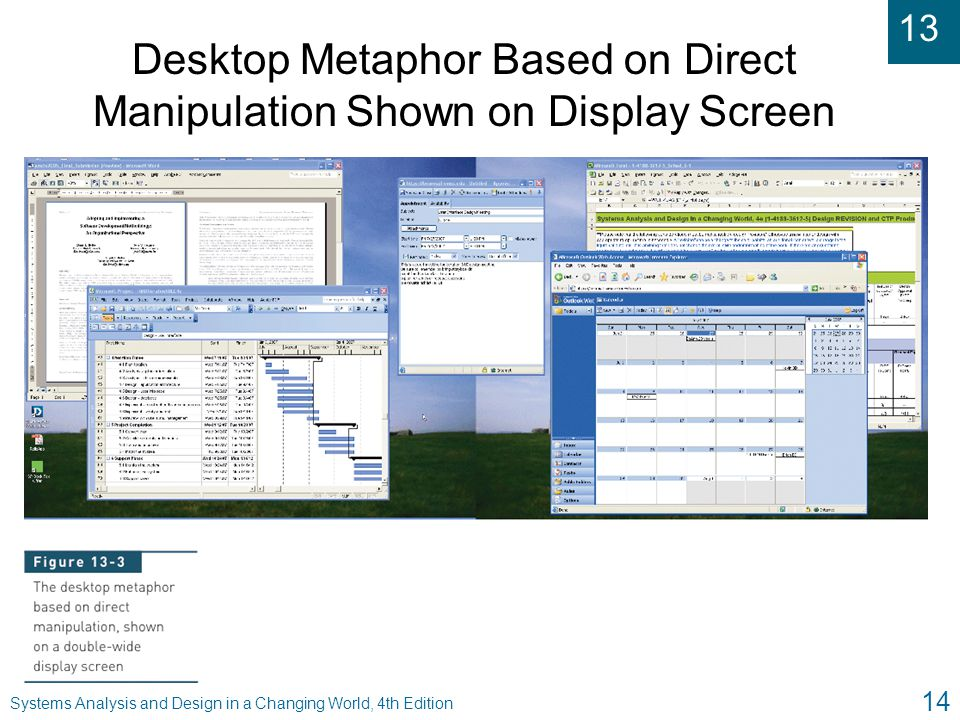 13 Systems Analysis and Design in a Changing World, 4th Edition 14 Desktop Metaphor Based on Direct Manipulation Shown on Display Screen