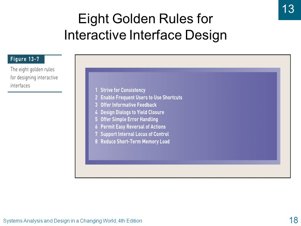 13 Systems Analysis and Design in a Changing World, 4th Edition 18 Eight Golden Rules for Interactive Interface Design