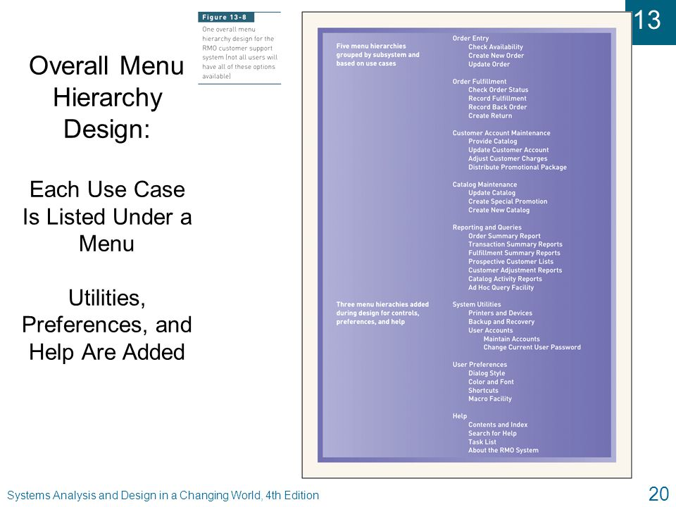 13 Systems Analysis and Design in a Changing World, 4th Edition 20 Overall Menu Hierarchy Design: Each Use Case Is Listed Under a Menu Utilities, Pref