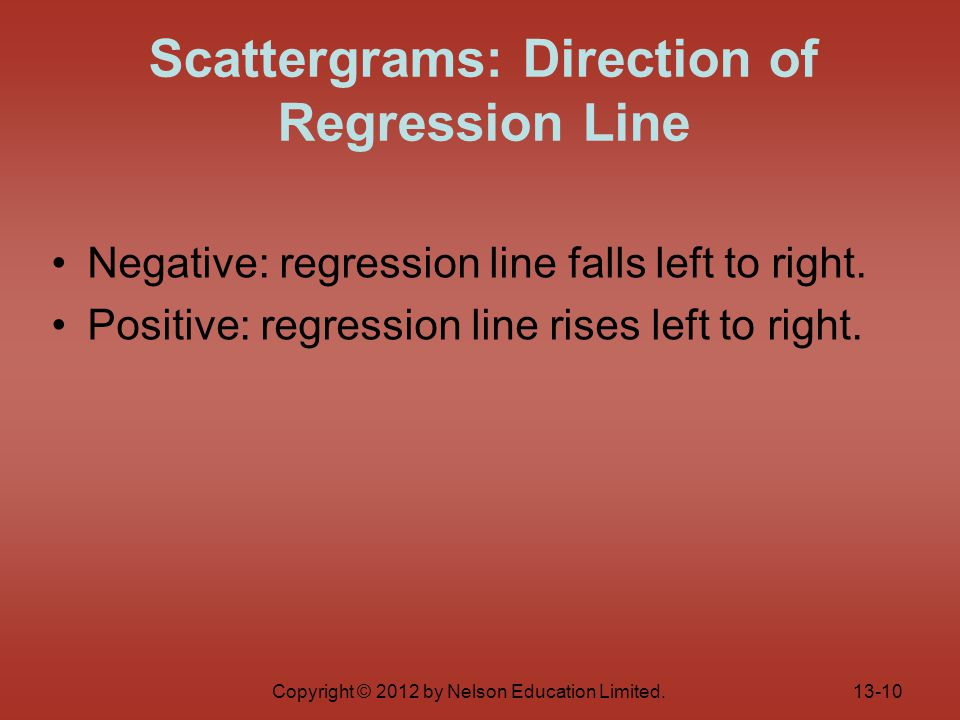 Copyright © 2012 by Nelson Education Limited. Negative: regression line falls left to right.