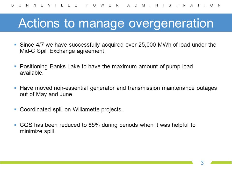 B O N N E V I L L E P O W E R A D M I N I S T R A T I O N 3 Actions to manage overgeneration  Since 4/7 we have successfully acquired over 25,000 MWh of load under the Mid-C Spill Exchange agreement.