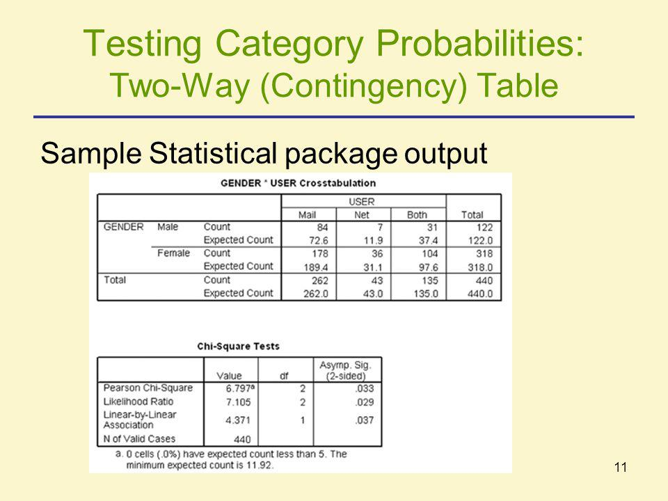 11 Testing Category Probabilities: Two-Way (Contingency) Table Sample Statistical package output