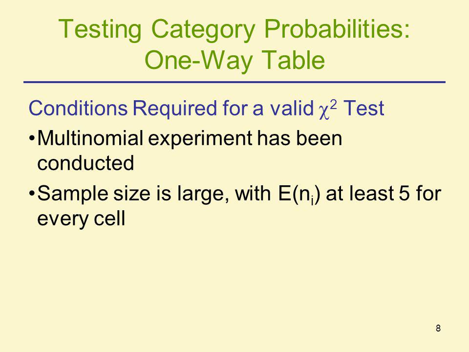 8 Testing Category Probabilities: One-Way Table Conditions Required for a valid  2 Test Multinomial experiment has been conducted Sample size is larg