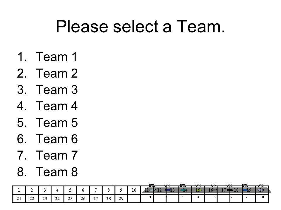 Team Scores 100Team 8 77.5Team 4 72.5Team 2 63.33Team 6 61.67Team 1 50.83Team 5 38.96Team 3 22.5Team 7