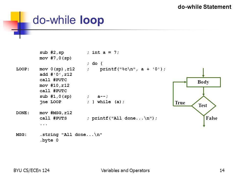 BYU CS/ECEn 124Variables and Operators14 sub #2,sp; int a = 7; mov #7,0(sp) ; do { LOOP:mov 0(sp),r12; printf( %c\n , a + 0 ); add # 0 ,r12 call #PUTC mov #10,r12 call #PUTC sub #1,0(sp); a--; jne LOOP; } while (a); DONE:mov #MSG,r12 call #PUTS; printf( All done...\n );...