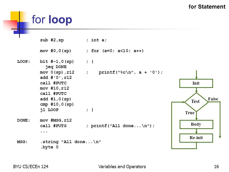 BYU CS/ECEn 124Variables and Operators16 sub #2,sp; int a; mov #0,0(sp) ; for (a=0; a<10; a++) LOOP:bit #-1,0(sp); { jeq DONE mov 0(sp),r12; printf(