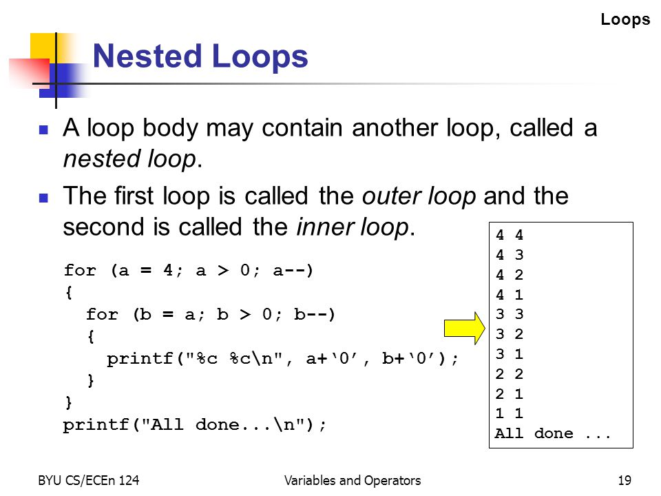 BYU CS/ECEn 124Variables and Operators19 Nested Loops A loop body may contain another loop, called a nested loop.