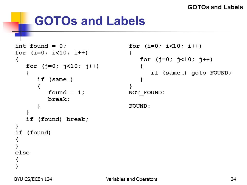 BYU CS/ECEn 124Variables and Operators24 GOTOs and Labels int found = 0; for (i=0; i<10; i++) { for (j=0; j<10; j++) { if (same…) { found = 1; break; } if (found) break; } if (found) { } else { } for (i=0; i<10; i++) { for (j=0; j<10; j++) { if (same…) goto FOUND; } NOT_FOUND: FOUND: