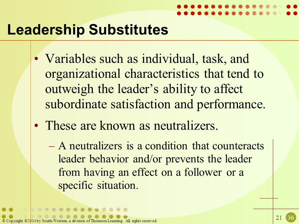 2136 © Copyright ©2004 by South-Western, a division of Thomson Learning. All rights reserved. Leadership Substitutes Variables such as individual, tas