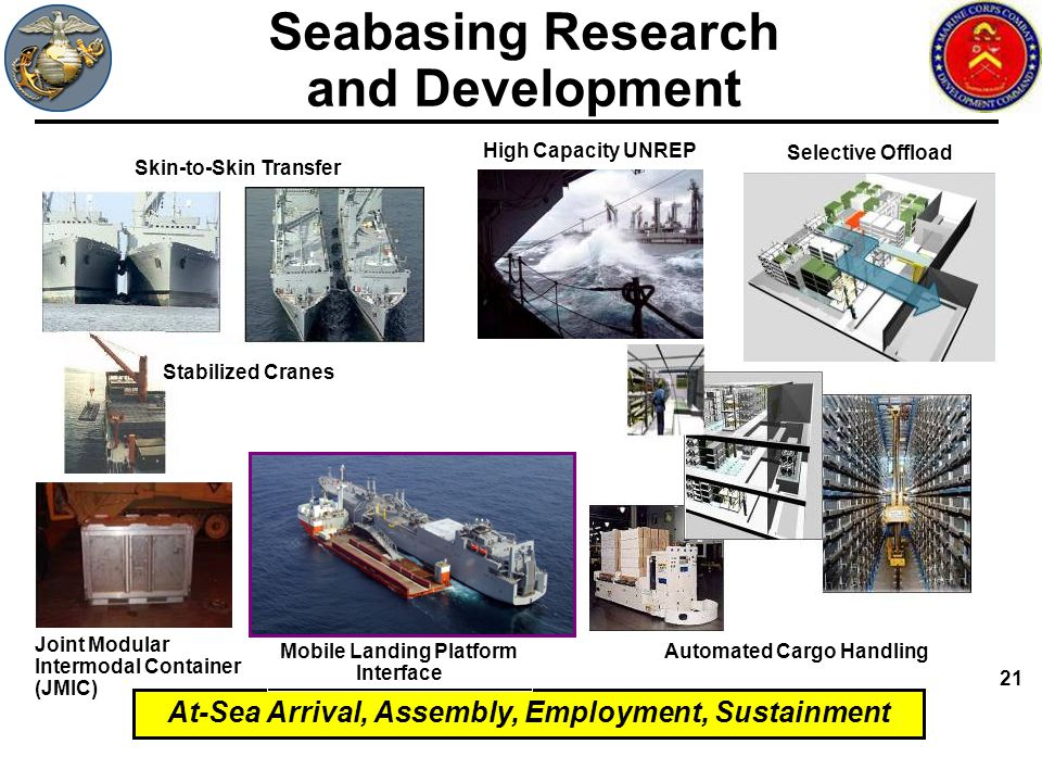 21 At-Sea Arrival, Assembly, Employment, Sustainment Seabasing Research and Development Skin-to-Skin Transfer Stabilized Cranes Mobile Landing Platfor