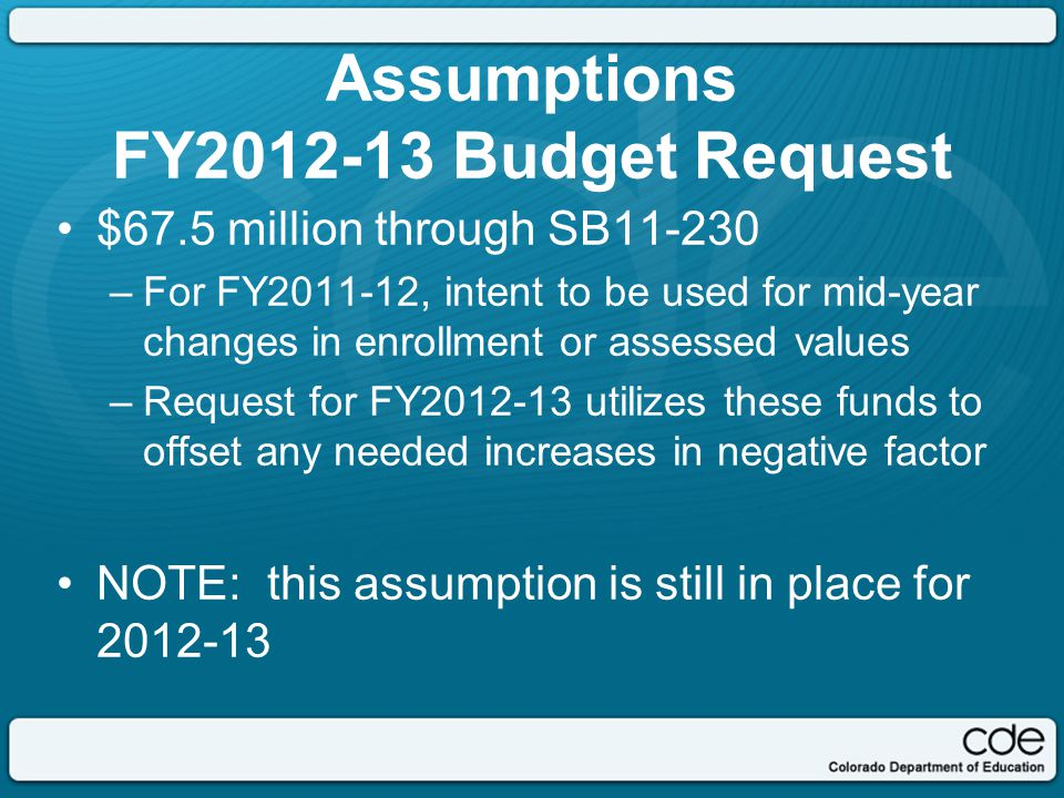 FY2012-13 Budget Request ORIGINAL 2012-13 Request REVISED 2012-13 Request Change Total Program prior to Negative Factor (Growth & Inflation) $6,248,516,540$6,286,128,485$37,611,945 Negative Factor (1,123,773,467)(1,102,094,910)21,678,557 Revised Total Program $5,124,743,073$5,184,033,575$59,290,502 Negative Factor Percentage -18.04%-17.60%.44% Average Per Pupil Funding $6,306.69$6,343.77$37.08
