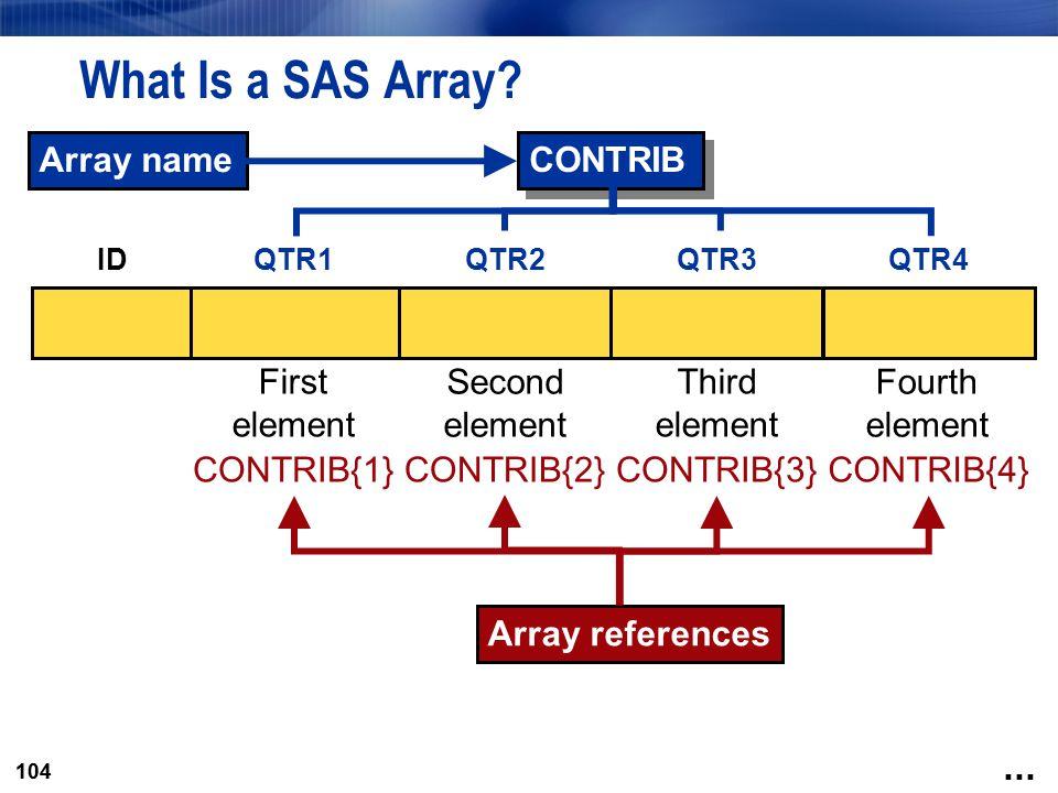 104 What Is a SAS Array? IDQTR4QTR2QTR3QTR1 CONTRIB First element Second element Third element Fourth element Array references CONTRIB{1}CONTRIB{2}CON