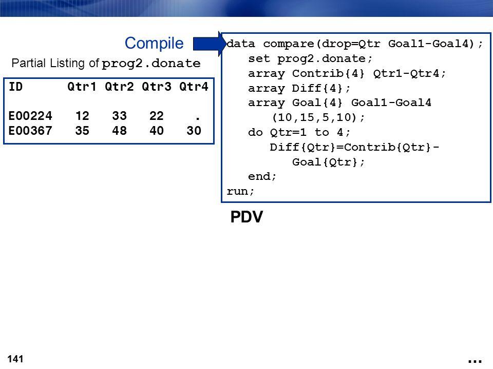 141 data compare(drop=Qtr Goal1-Goal4); set prog2.donate; array Contrib{4} Qtr1-Qtr4; array Diff{4}; array Goal{4} Goal1-Goal4 (10,15,5,10); do Qtr=1
