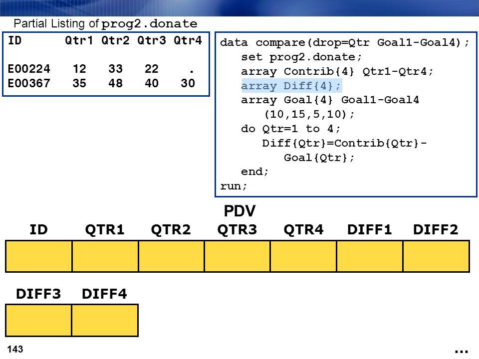 143 data compare(drop=Qtr Goal1-Goal4); set prog2.donate; array Contrib{4} Qtr1-Qtr4; array Diff{4}; array Goal{4} Goal1-Goal4 (10,15,5,10); do Qtr=1