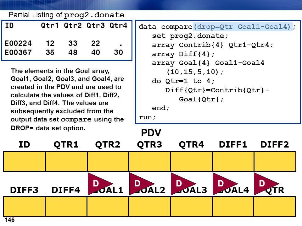 146 data compare(drop=Qtr Goal1-Goal4); set prog2.donate; array Contrib{4} Qtr1-Qtr4; array Diff{4}; array Goal{4} Goal1-Goal4 (10,15,5,10); do Qtr=1