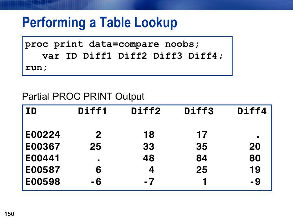 150 Performing a Table Lookup ID Diff1 Diff2 Diff3 Diff4 E00224 2 18 17. E00367 25 33 35 20 E00441. 48 84 80 E00587 6 4 25 19 E00598 -6 -7 1 -9 proc p
