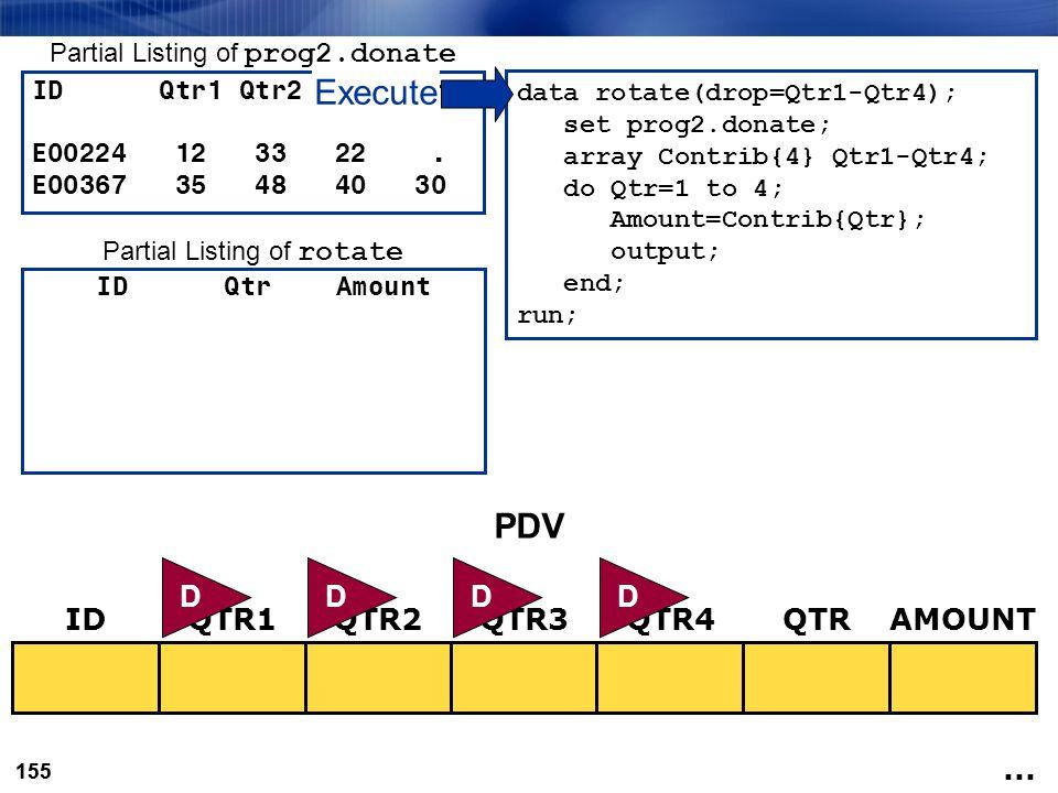155 IDQTR3QTR1QTR2QTRAMOUNTQTR4 DDDD ID Qtr1 Qtr2 Qtr3 Qtr4 E00224 12 33 22. E00367 35 48 40 30 Partial Listing of prog2.donate ID Qtr Amount Partial