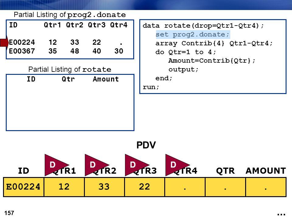 157 data rotate(drop=Qtr1-Qtr4); set prog2.donate; array Contrib{4} Qtr1-Qtr4; do Qtr=1 to 4; Amount=Contrib{Qtr}; output; end; run;...223312E00224 ID