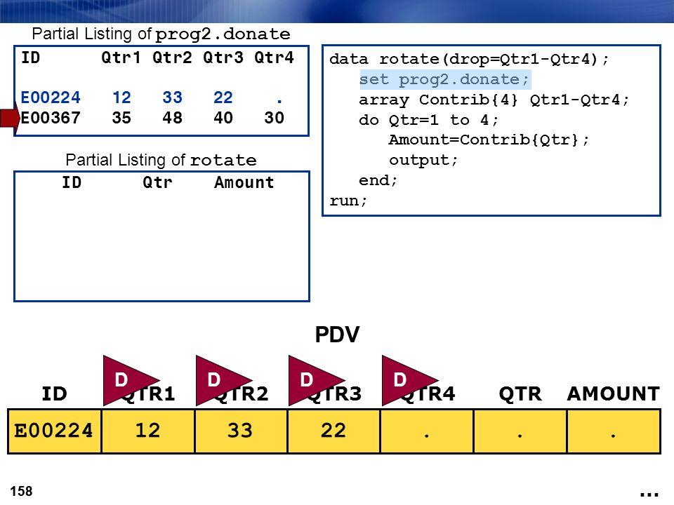 158 data rotate(drop=Qtr1-Qtr4); set prog2.donate; array Contrib{4} Qtr1-Qtr4; do Qtr=1 to 4; Amount=Contrib{Qtr}; output; end; run;...223312E00224 ID