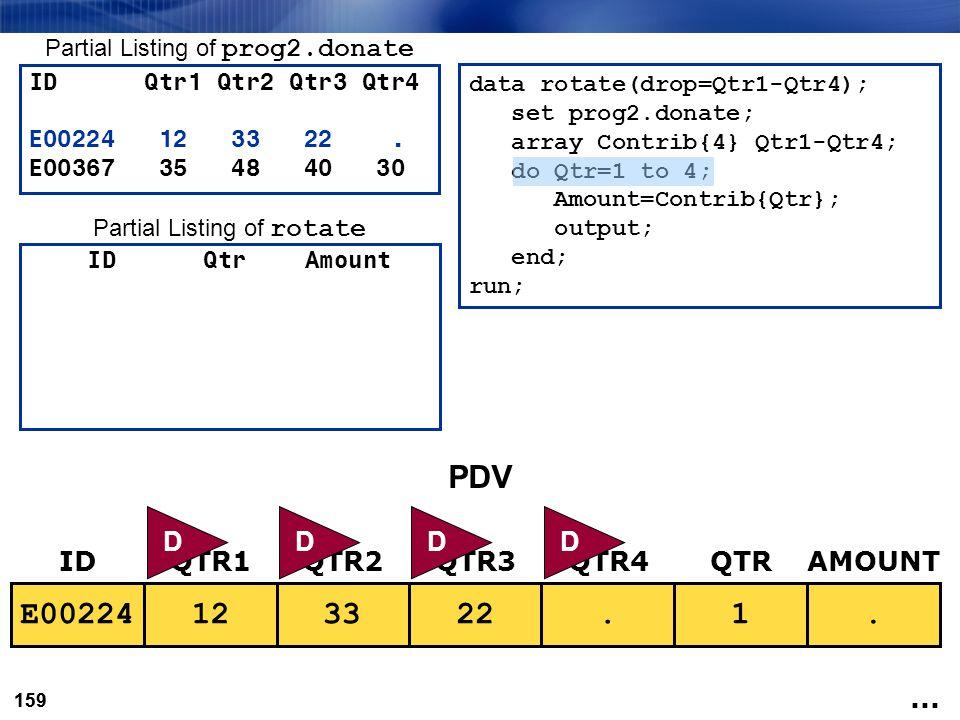 159 data rotate(drop=Qtr1-Qtr4); set prog2.donate; array Contrib{4} Qtr1-Qtr4; do Qtr=1 to 4; Amount=Contrib{Qtr}; output; end; run;.1.223312E00224 ID