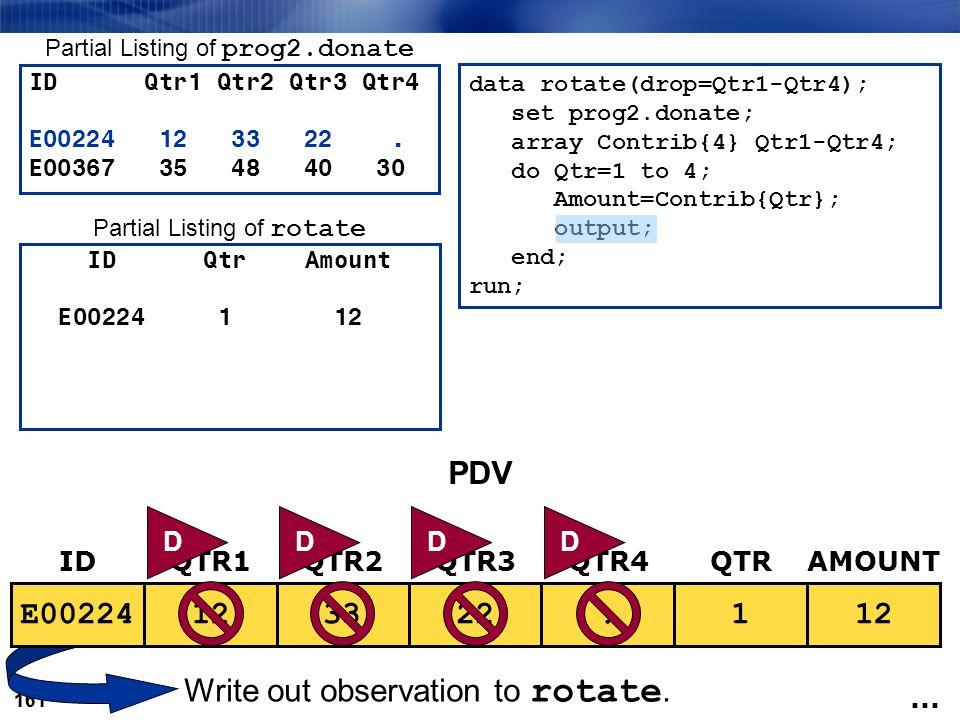 161 Write out observation to rotate. data rotate(drop=Qtr1-Qtr4); set prog2.donate; array Contrib{4} Qtr1-Qtr4; do Qtr=1 to 4; Amount=Contrib{Qtr}; ou