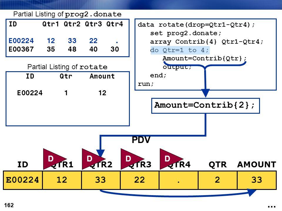 162 data rotate(drop=Qtr1-Qtr4); set prog2.donate; array Contrib{4} Qtr1-Qtr4; do Qtr=1 to 4; Amount=Contrib{Qtr}; output; end; run; 122.223312E00224