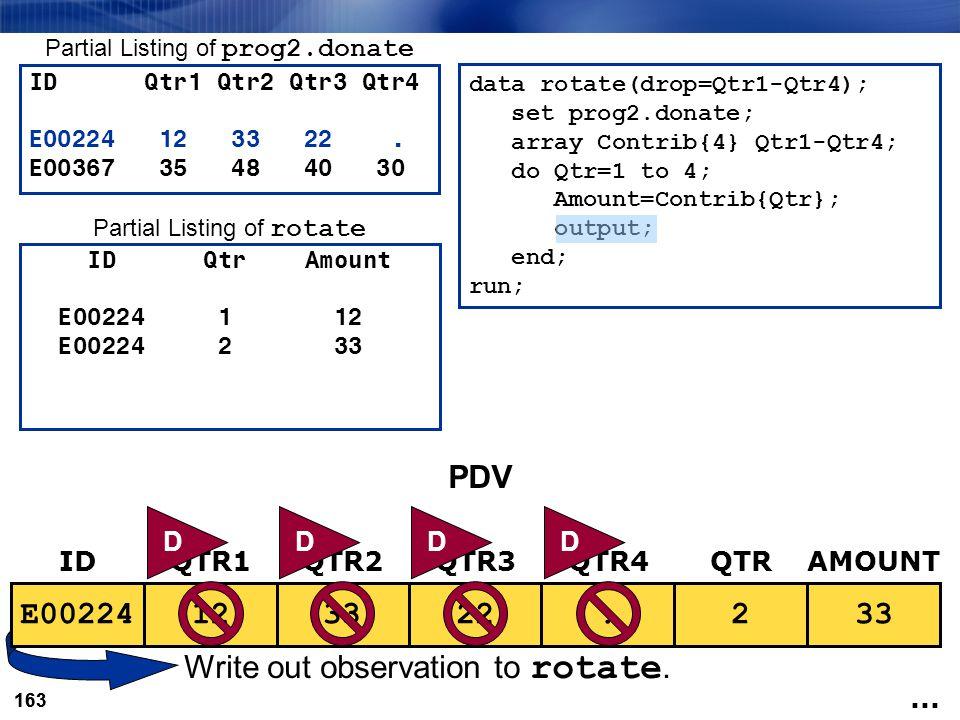 163 Write out observation to rotate. data rotate(drop=Qtr1-Qtr4); set prog2.donate; array Contrib{4} Qtr1-Qtr4; do Qtr=1 to 4; Amount=Contrib{Qtr}; ou