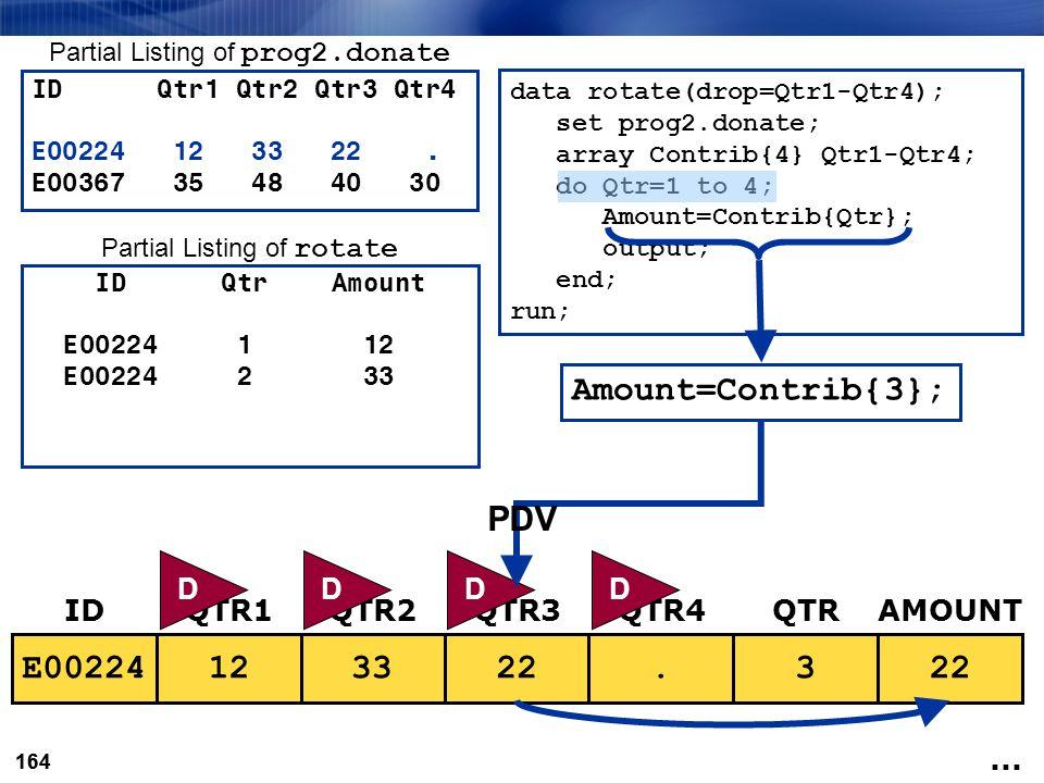 164 data rotate(drop=Qtr1-Qtr4); set prog2.donate; array Contrib{4} Qtr1-Qtr4; do Qtr=1 to 4; Amount=Contrib{Qtr}; output; end; run; 333.223312E00224