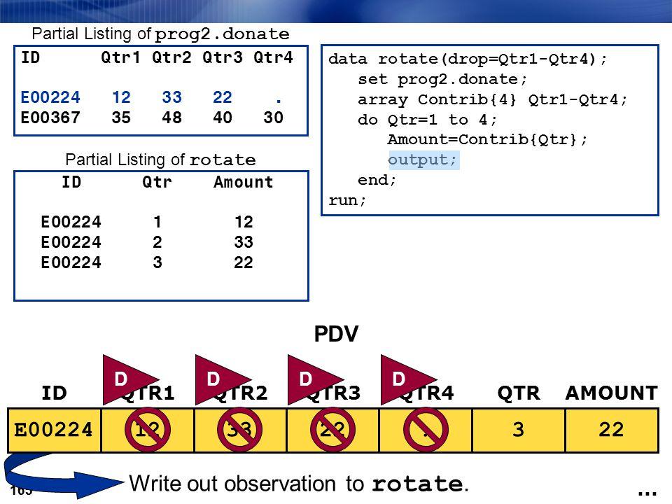 165 Write out observation to rotate. data rotate(drop=Qtr1-Qtr4); set prog2.donate; array Contrib{4} Qtr1-Qtr4; do Qtr=1 to 4; Amount=Contrib{Qtr}; ou