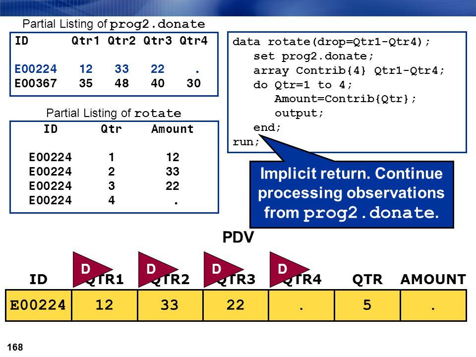 168 PDV.5.223312E00224 IDQTR3QTR1QTR2QTRAMOUNTQTR4 DDDD data rotate(drop=Qtr1-Qtr4); set prog2.donate; array Contrib{4} Qtr1-Qtr4; do Qtr=1 to 4; Amou